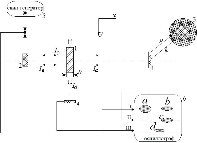 На рис.4 приведена схема